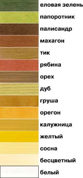 Акватекс 10л  белый деревозащитное средство
