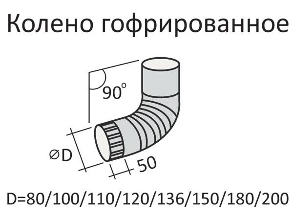 Колено верх. ф100 цвет (зеленое)