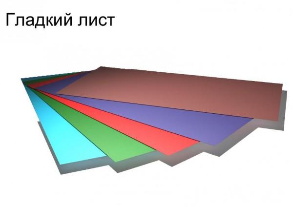 Лист плоский 2000х1250мм зеленый