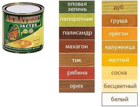 'Акватекс ЭКСТРА 0,8 л сосна деревозащитное покрытие