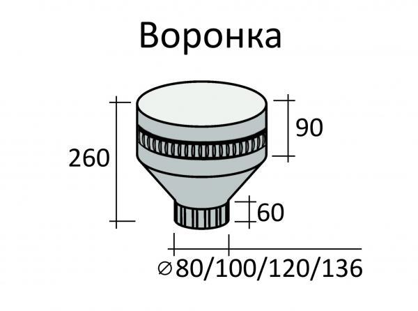 Воронка сливная оцинкованная ф240 мм 0,5мм Липецк